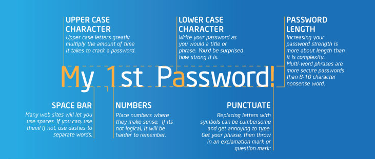 password commandment