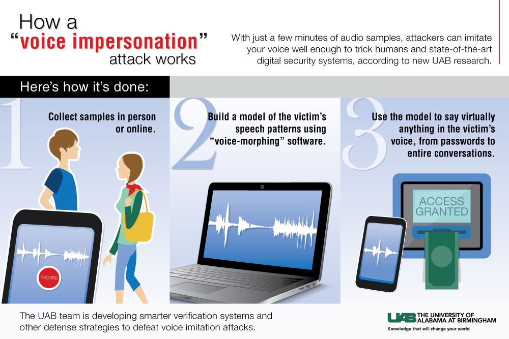 voice-impersonation-attack-illustration-1000px
