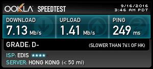 Speed VPN of Hong Kong