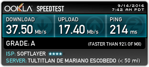 Speed VPN of Mexico1