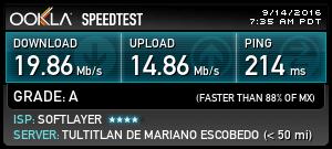 Speed VPN of Mexico