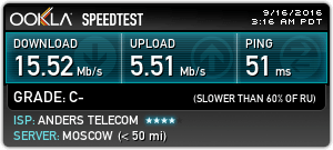 Speed VPN of Russia