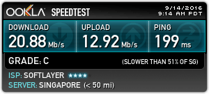 Speed VPN of Singapore